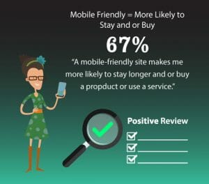 mobile friendly websites more successful